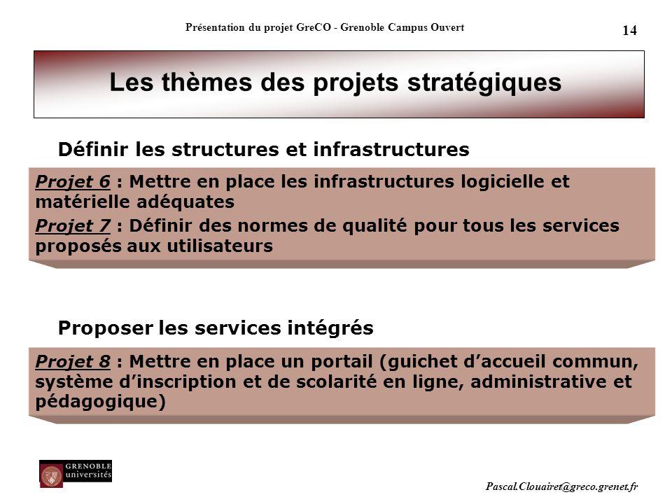 Pascal.Clouairet@greco.grenet.fr Présentation du projet GreCO - Grenoble Campus Ouvert 14 Définir les structures et infrastructures Proposer les servi
