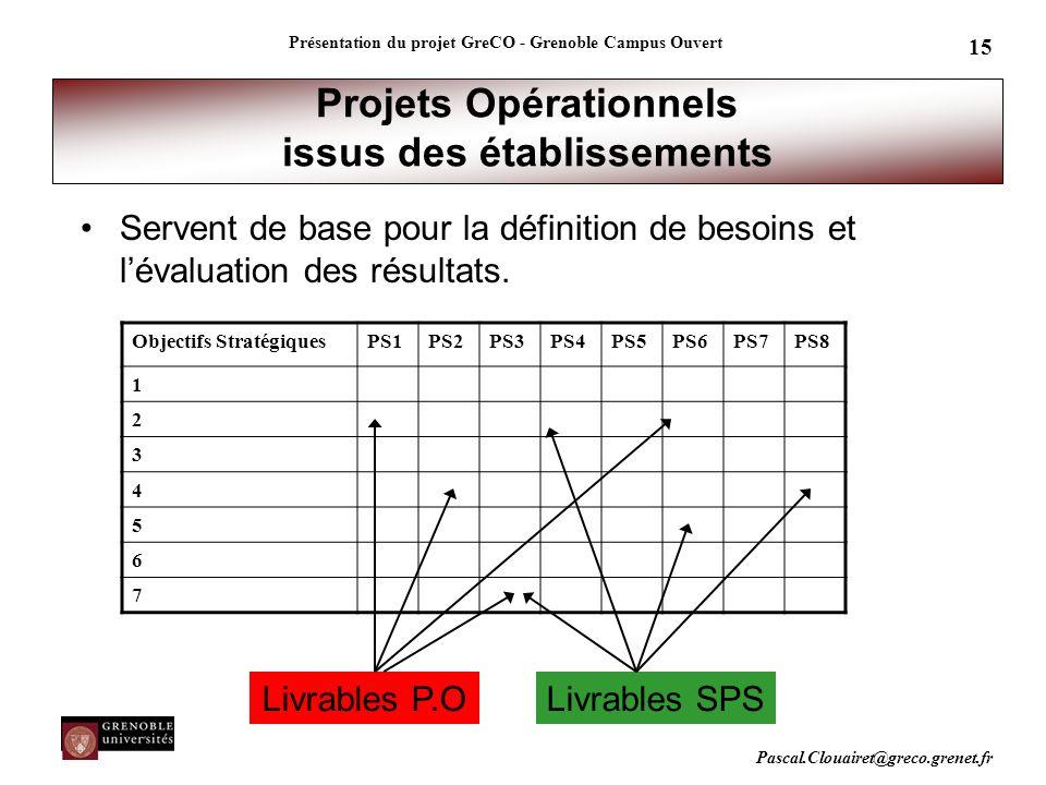 Pascal.Clouairet@greco.grenet.fr Présentation du projet GreCO - Grenoble Campus Ouvert 15 Projets Opérationnels issus des établissements Servent de ba