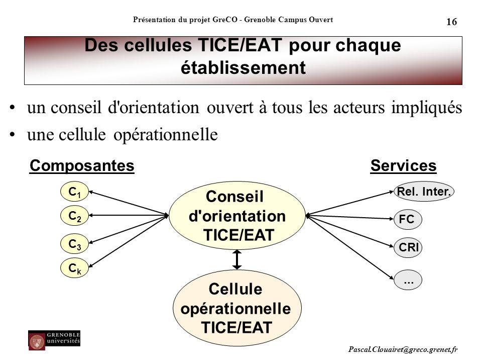 Pascal.Clouairet@greco.grenet.fr Présentation du projet GreCO - Grenoble Campus Ouvert 16 Des cellules TICE/EAT pour chaque établissement un conseil d