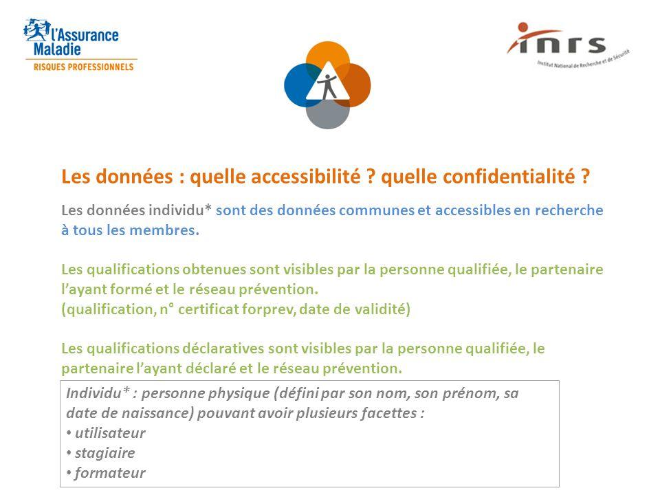 Les données : quelle accessibilité ? quelle confidentialité ? Les données individu* sont des données communes et accessibles en recherche à tous les m