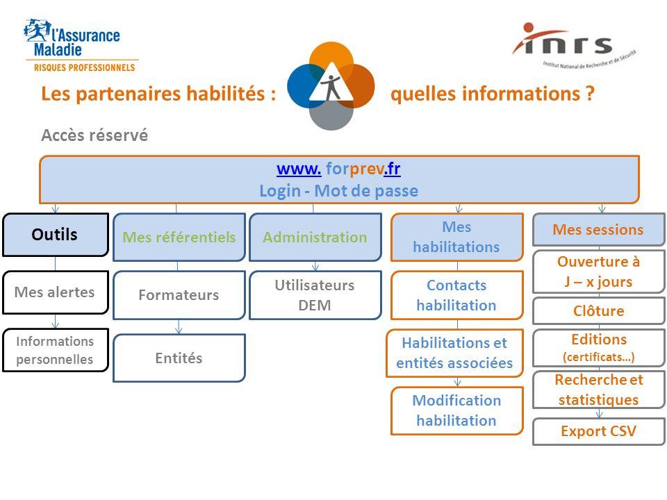 Les partenaires habilités : quelles informations ? Accès réservé Modification habilitation Export CSV Formateurs Contacts habilitation Habilitations e