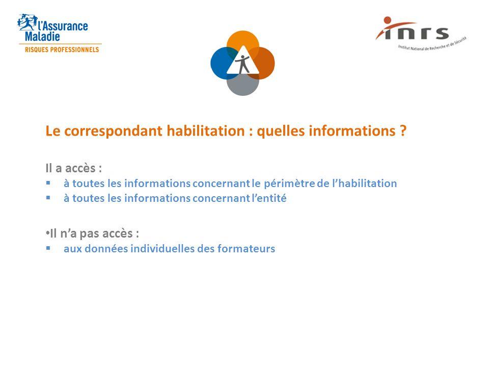 Le correspondant habilitation : quelles informations ? Il a accès :  à toutes les informations concernant le périmètre de l'habilitation  à toutes l