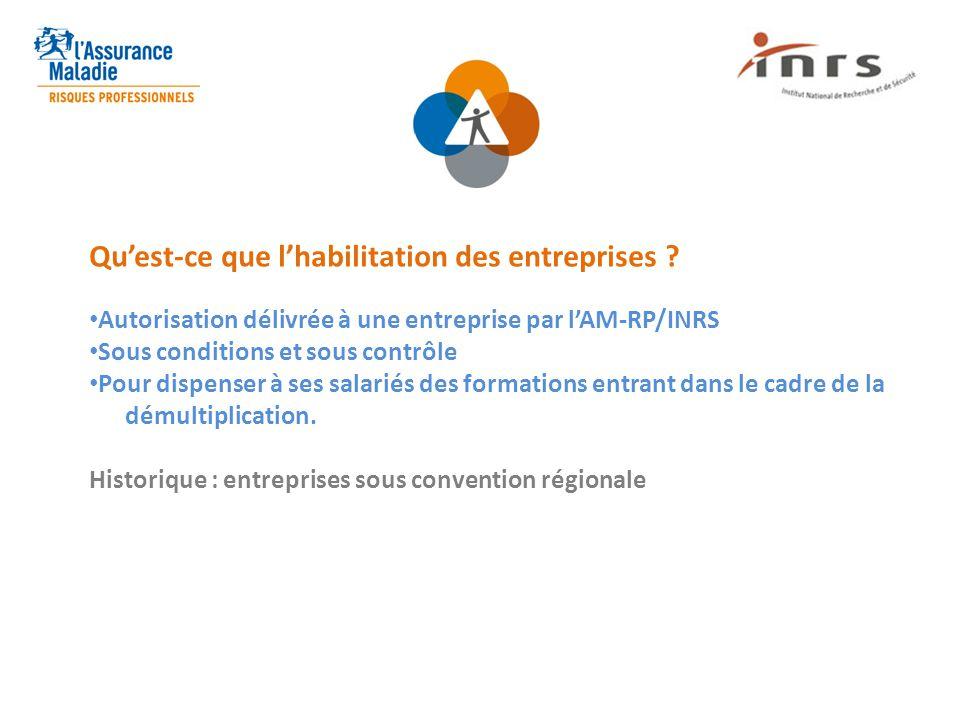 Qu'est-ce que l'habilitation des entreprises ? Autorisation délivrée à une entreprise par l'AM-RP/INRS Sous conditions et sous contrôle Pour dispenser