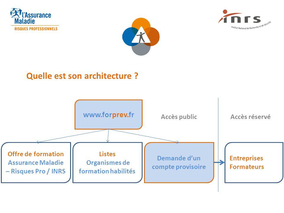 Quelle est son architecture ? Accès public Offre de formation Assurance Maladie – Risques Pro / INRS Listes Organismes de formation habilités www.forp