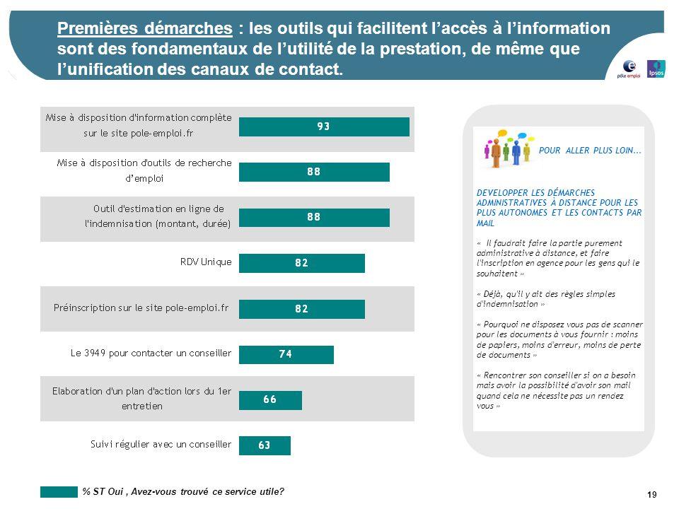 19 Premières démarches : les outils qui facilitent l'accès à l'information sont des fondamentaux de l'utilité de la prestation, de même que l'unificat