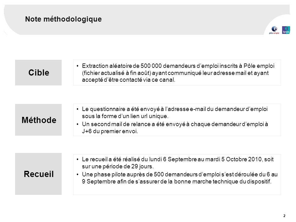 2 Note méthodologique Cible Méthode Recueil Extraction aléatoire de 500 000 demandeurs d'emploi inscrits à Pôle emploi (fichier actualisé à fin août)