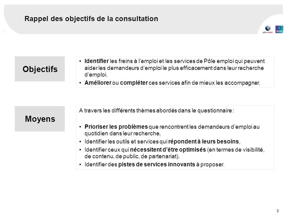 3 Rappel des objectifs de la consultation Objectifs Moyens Identifier les freins à l'emploi et les services de Pôle emploi qui peuvent aider les deman