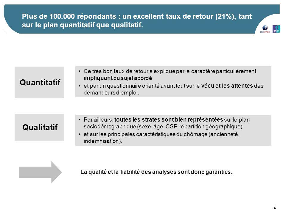 4 Plus de 100.000 répondants : un excellent taux de retour (21%), tant sur le plan quantitatif que qualitatif. La qualité et la fiabilité des analyses