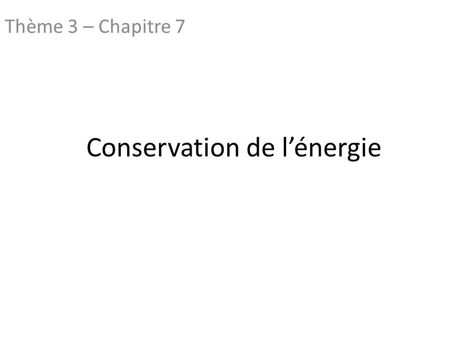 Conservation de l'énergie Thème 3 – Chapitre 7