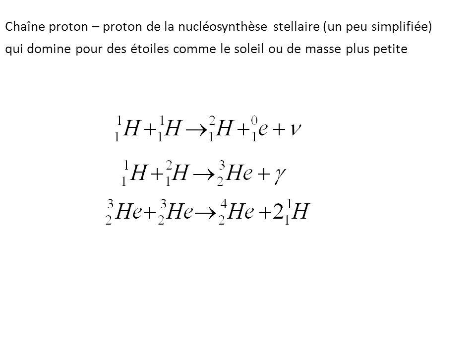 Chaîne proton – proton de la nucléosynthèse stellaire (un peu simplifiée) qui domine pour des étoiles comme le soleil ou de masse plus petite