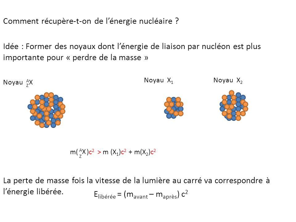 Comment récupère-t-on de l'énergie nucléaire .