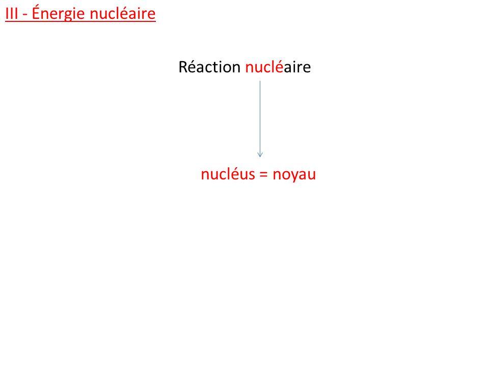 Réaction nucléaire nucléus = noyau III - Énergie nucléaire