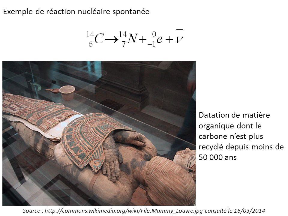 Exemple de réaction nucléaire spontanée 14 C 6 14 N 7 0e0e Datation de matière organique dont le carbone n'est plus recyclé depuis moins de 50 000 ans Source : http://commons.wikimedia.org/wiki/File:Mummy_Louvre.jpg consulté le 16/03/2014