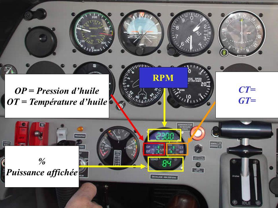 RPM OP = Pression d'huile OT = Température d'huile CT= GT= % Puissance affichée
