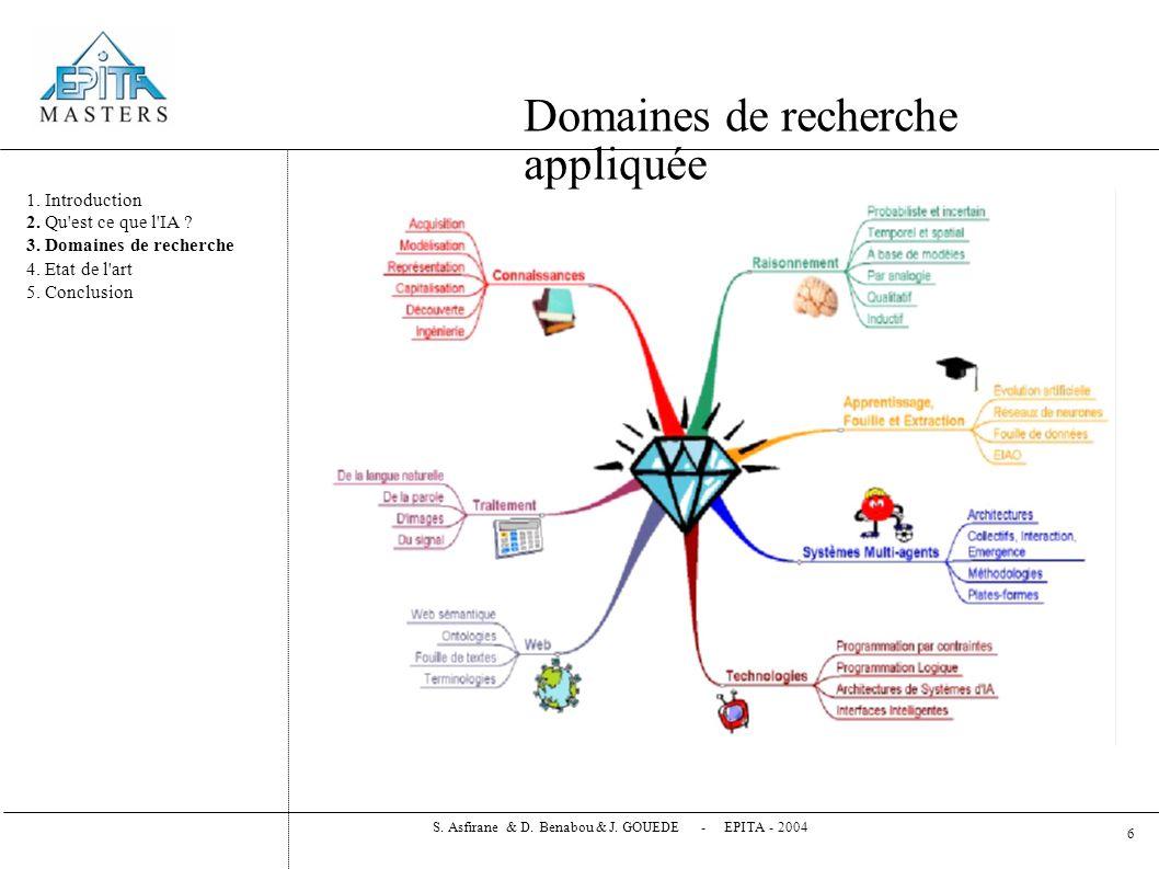 Domaines de recherche appliquée 1. Introduction 2.