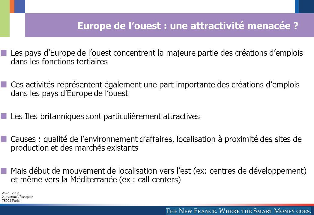 © AFII 2005 2, avenue Vélasquez 75008 Paris Europe de l'ouest : une attractivité menacée .
