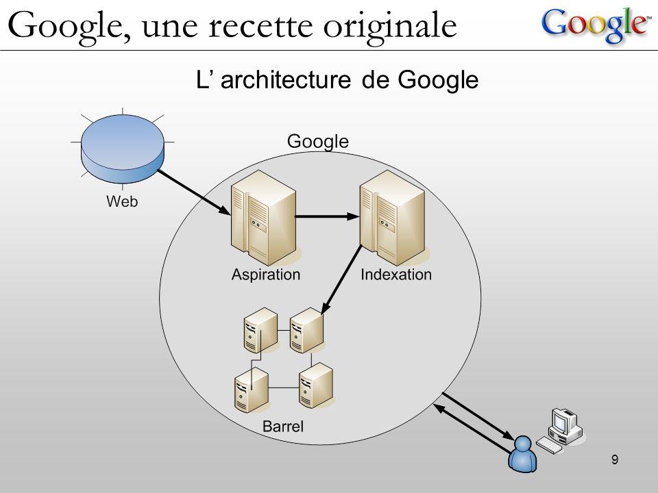 9 L' architecture de Google Google, une recette originale