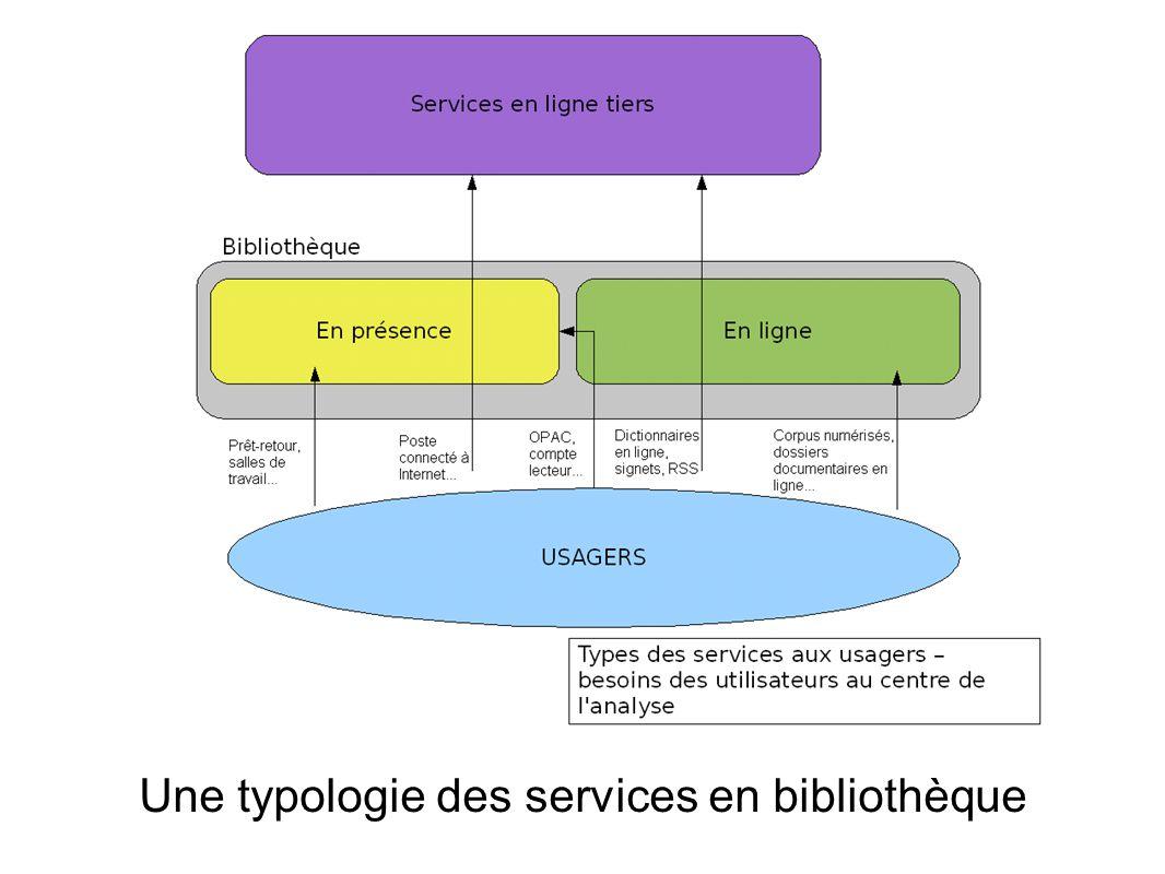 Une typologie des services en bibliothèque