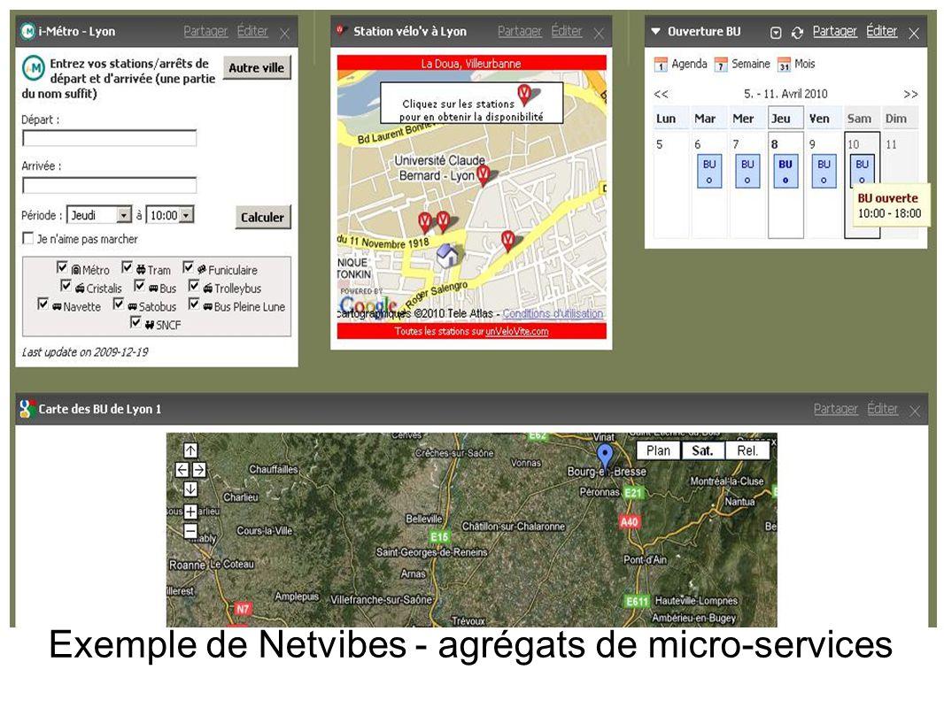 Exemple de Netvibes - agrégats de micro-services
