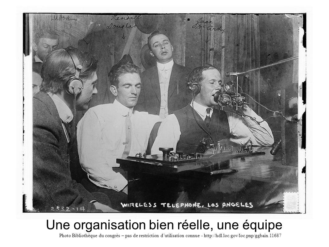 Une organisation bien réelle, une équipe Photo Bibliothèque du congrès – pas de restriction d'utilisation connue - http://hdl.loc.gov/loc.pnp/ggbain.11687