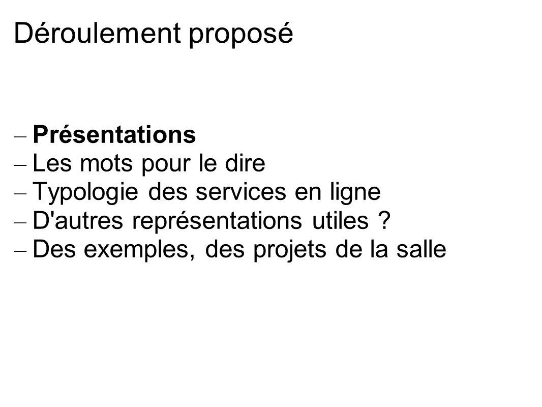 Déroulement proposé – Présentations – Les mots pour le dire – Typologie des services en ligne – D autres représentations utiles .
