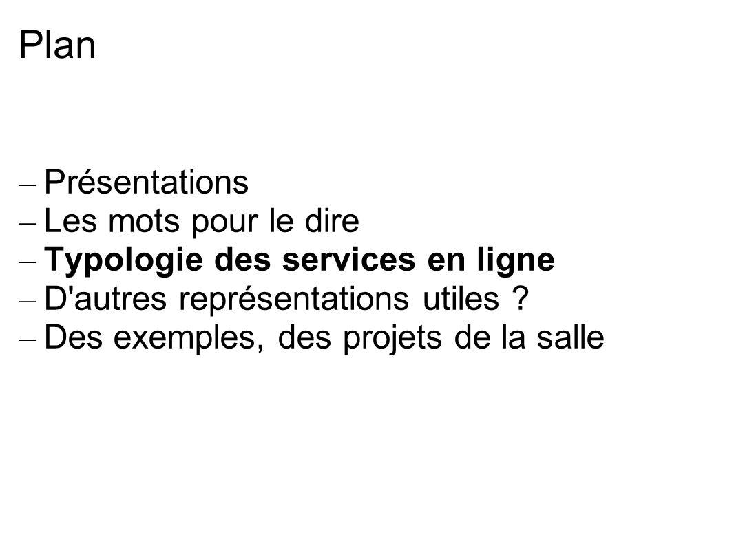 Plan – Présentations – Les mots pour le dire – Typologie des services en ligne – D autres représentations utiles .