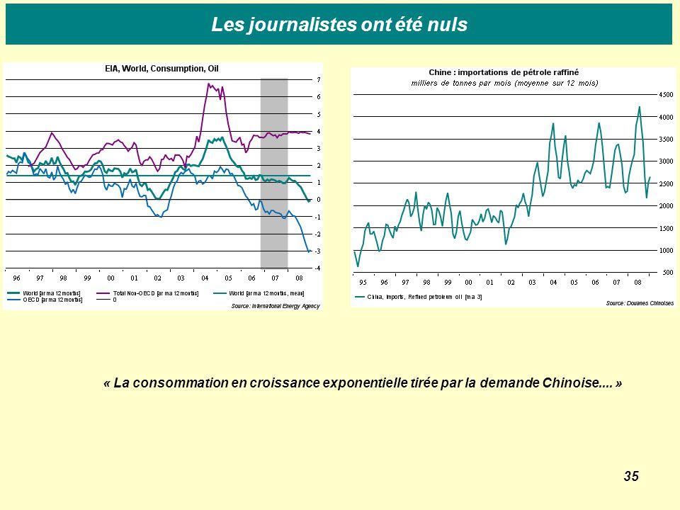 35 Les journalistes ont été nuls « La consommation en croissance exponentielle tirée par la demande Chinoise.... »