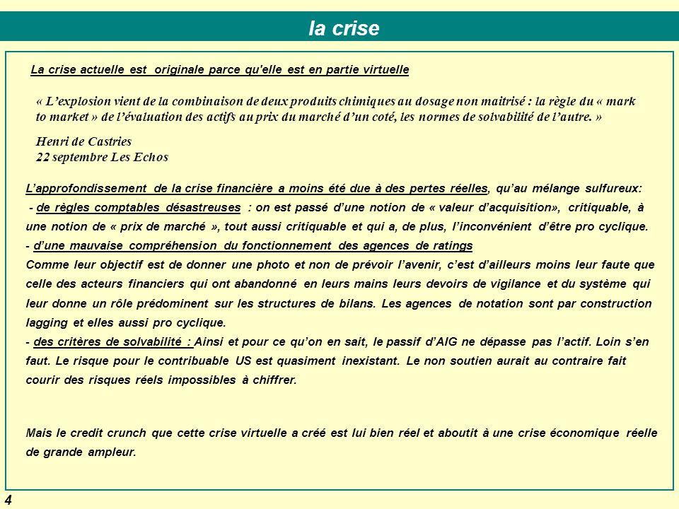 9 4 L'approfondissement de la crise financière a moins été due à des pertes réelles, qu'au mélange sulfureux: - de règles comptables désastreuses : on est passé d'une notion de « valeur d'acquisition», critiquable, à une notion de « prix de marché », tout aussi critiquable et qui a, de plus, l'inconvénient d'être pro cyclique.