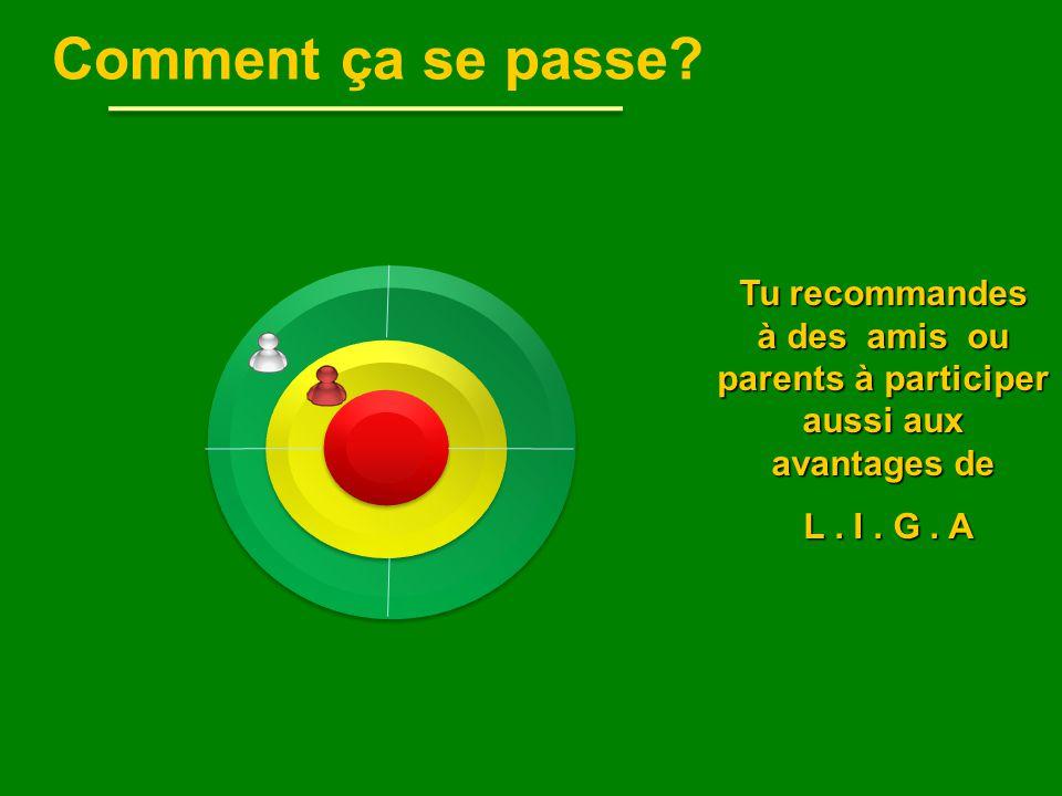 Comment ça se passe? Tu recommandes à des amis ou parents à participer aussi aux avantages de L. I. G. A L. I. G. A