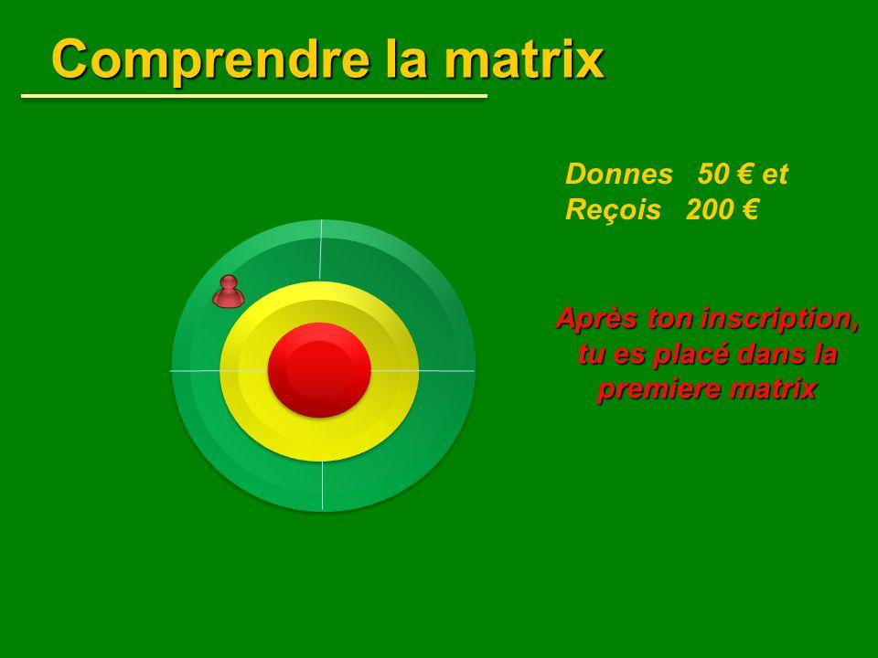 Après ton inscription, tu es placé dans la premiere matrix Comprendre la matrix Donnes 50 € et Reçois 200 €