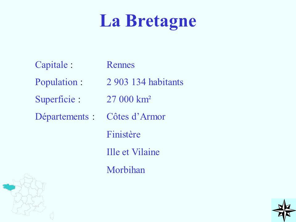 La Bretagne Capitale : Population : Superficie : Départements : Rennes 2 903 134 habitants 27 000 km² Côtes d'Armor Finistère Ille et Vilaine Morbihan