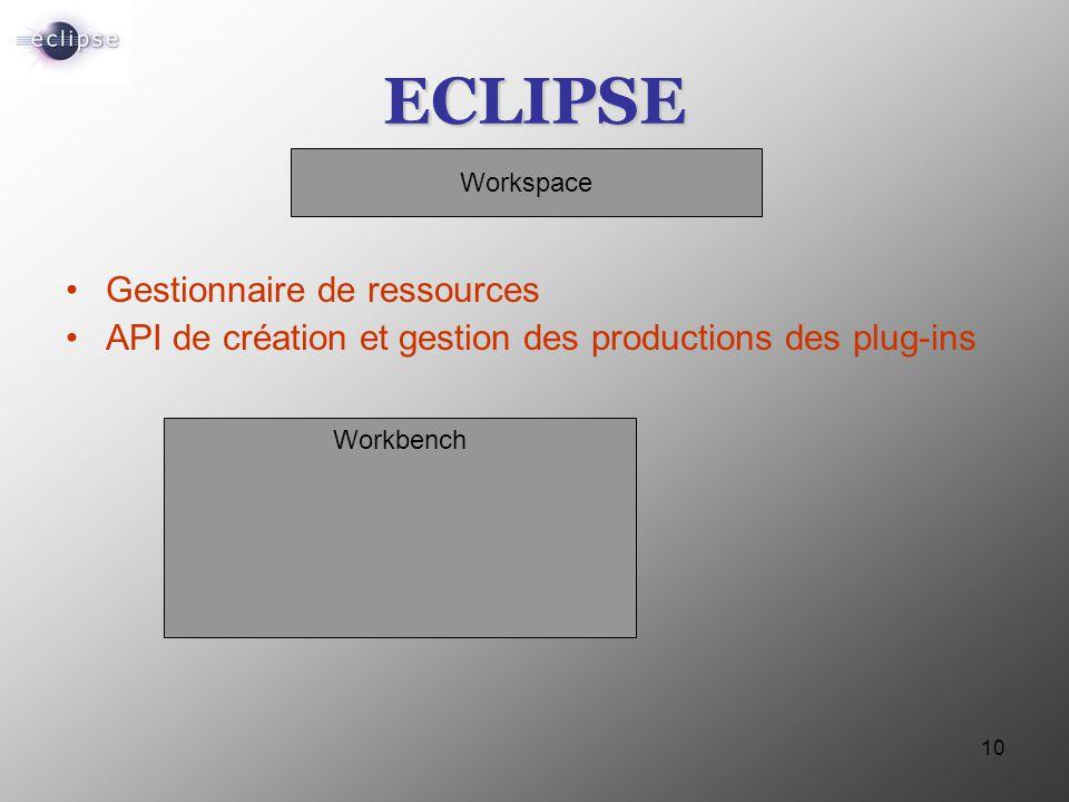 10 ECLIPSE Workspace Gestionnaire de ressources API de création et gestion des productions des plug-ins Workbench