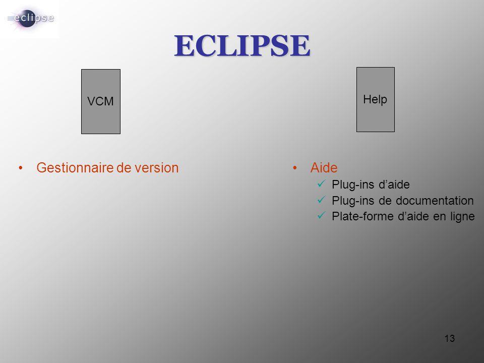 13 ECLIPSE Help VCM Gestionnaire de versionAide Plug-ins d'aide Plug-ins de documentation Plate-forme d'aide en ligne
