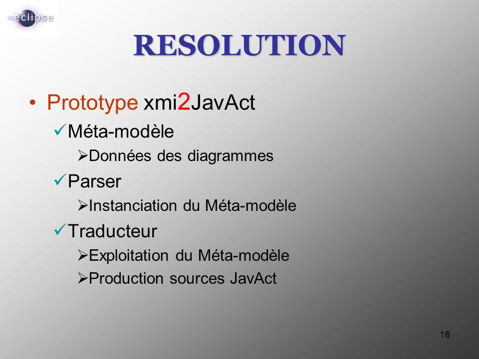16 RESOLUTION Prototype xmi 2 JavAct Méta-modèle  Données des diagrammes Parser  Instanciation du Méta-modèle Traducteur  Exploitation du Méta-modè