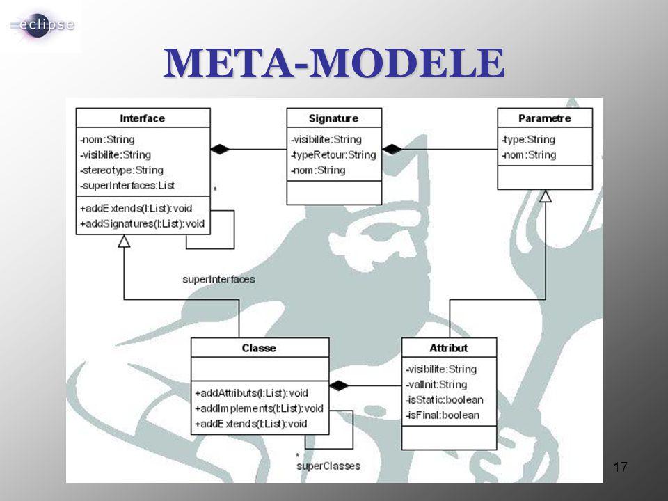 17 META-MODELE