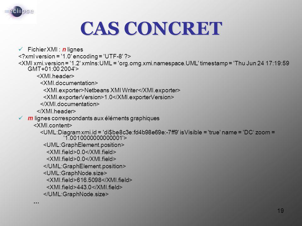 19 CAS CONCRET Fichier XMI : n lignes Netbeans XMI Writer 1.0 m lignes correspondants aux éléments graphiques 0.0 616.5098 443.0 …