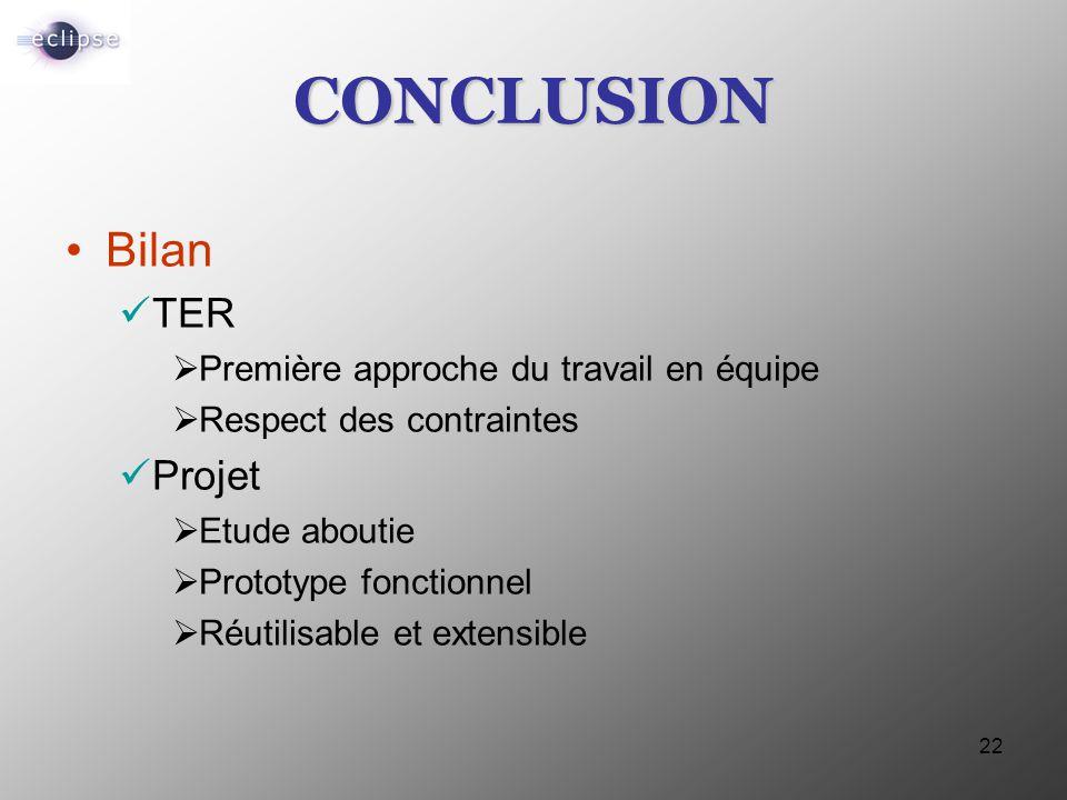 22 CONCLUSION Bilan TER  Première approche du travail en équipe  Respect des contraintes Projet  Etude aboutie  Prototype fonctionnel  Réutilisab