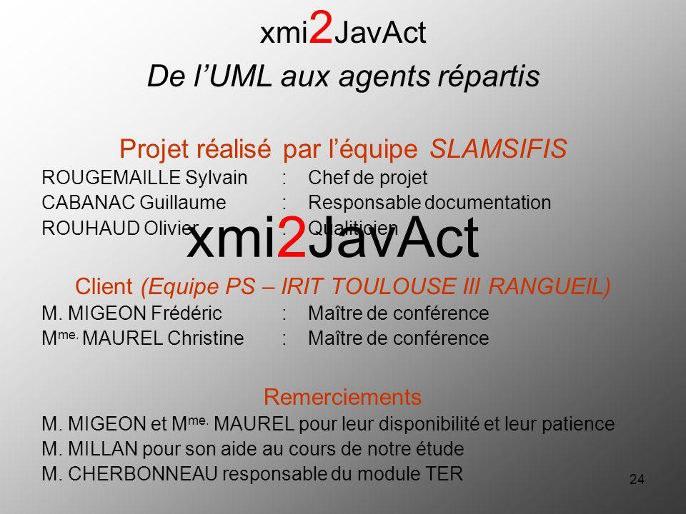 24 xmi 2 JavAct De l'UML aux agents répartis Projet réalisé par l'équipe SLAMSIFIS ROUGEMAILLE Sylvain: Chef de projet CABANAC Guillaume: Responsable