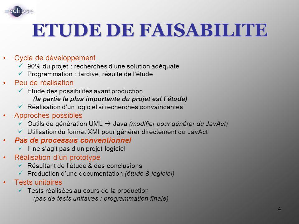 4 ETUDE DE FAISABILITE Cycle de développement 90% du projet : recherches d'une solution adéquate Programmation : tardive, résulte de l'étude Peu de ré