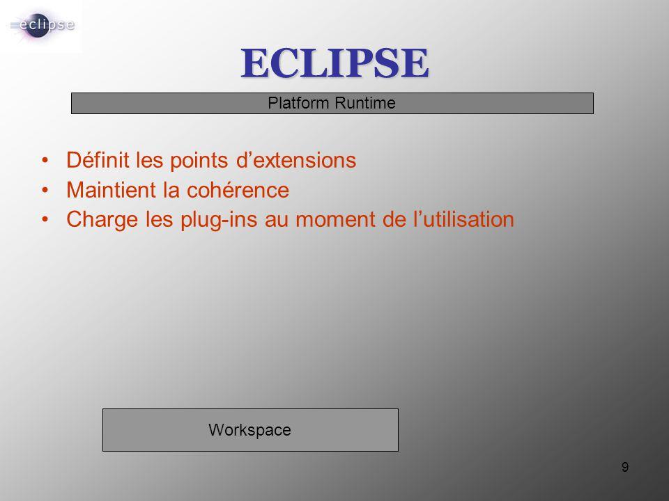 9 ECLIPSE Définit les points d'extensions Maintient la cohérence Charge les plug-ins au moment de l'utilisation Workspace Platform Runtime