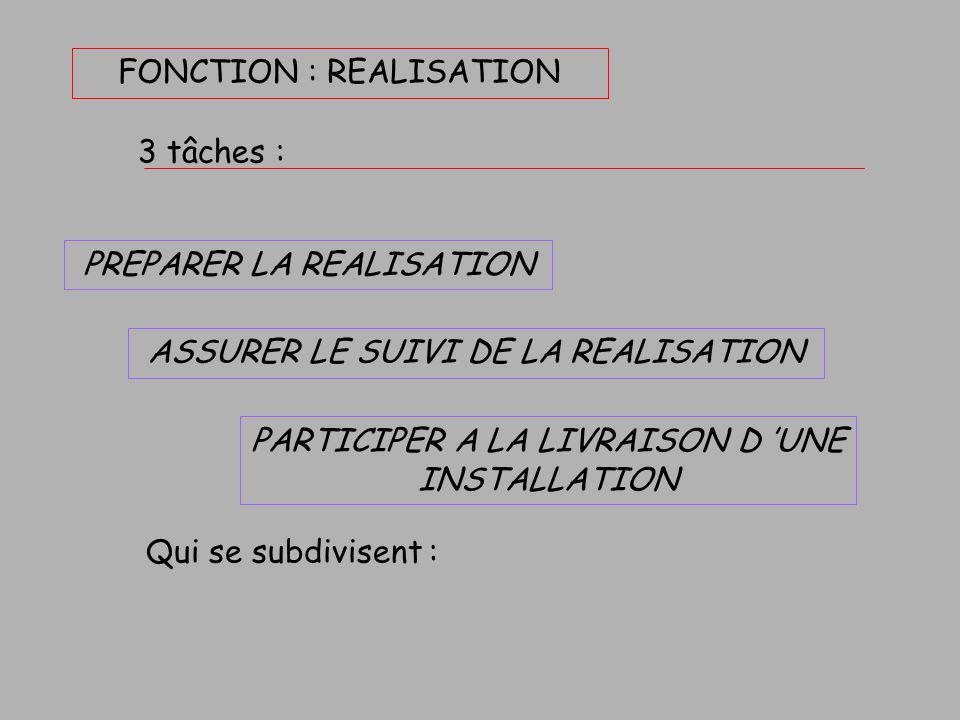 FONCTION : ETUDE Tâche : PREPARER L'OFFRE ET LA NEGOCIATION T8 : Mettre en forme un dossier. T10 : Collaborer à la négociation des solutions technique