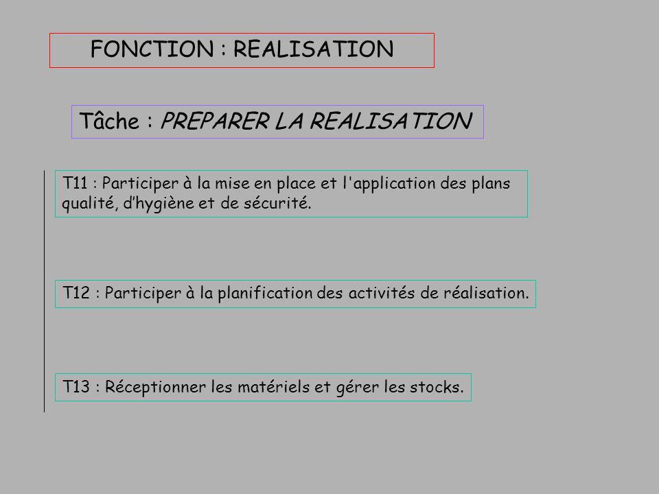 FONCTION : REALISATION 3 tâches : Qui se subdivisent : PREPARER LA REALISATION ASSURER LE SUIVI DE LA REALISATION PARTICIPER A LA LIVRAISON D 'UNE INS