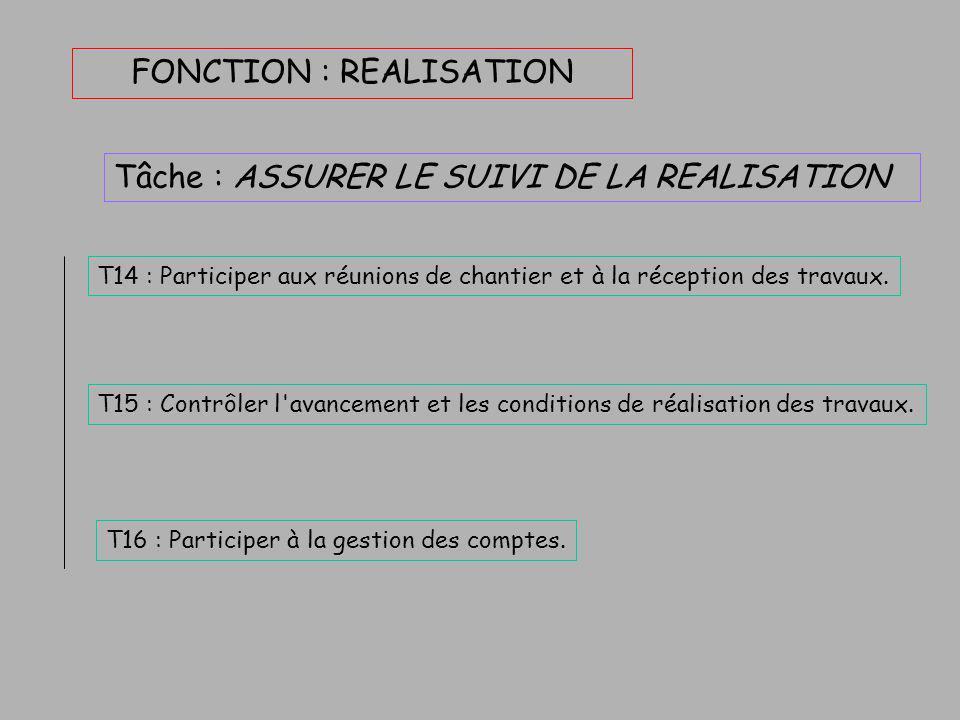 FONCTION : REALISATION Tâche : PREPARER LA REALISATION T11 : Participer à la mise en place et l'application des plans qualité, d'hygiène et de sécurit