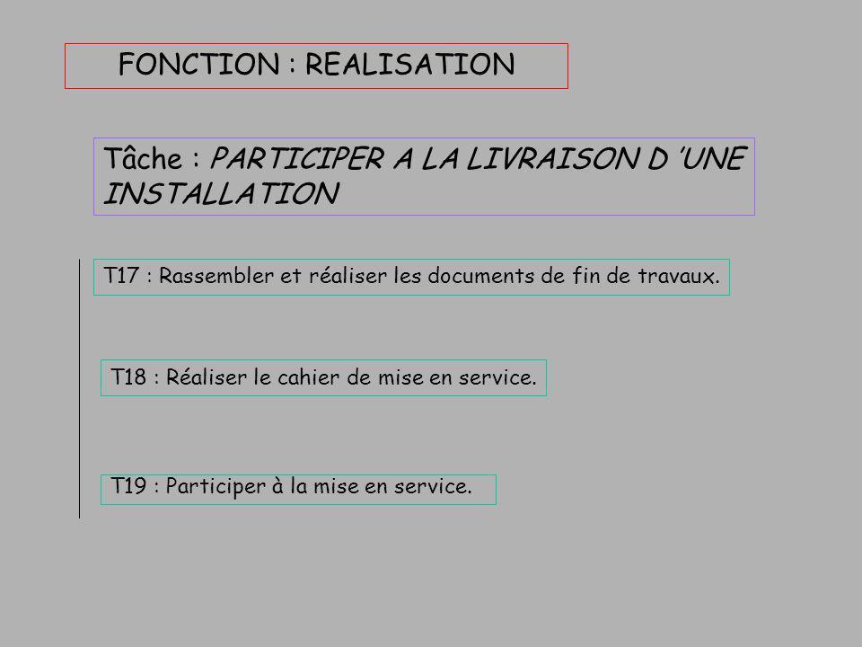 FONCTION : REALISATION Tâche : ASSURER LE SUIVI DE LA REALISATION T14 : Participer aux réunions de chantier et à la réception des travaux. T15 : Contr