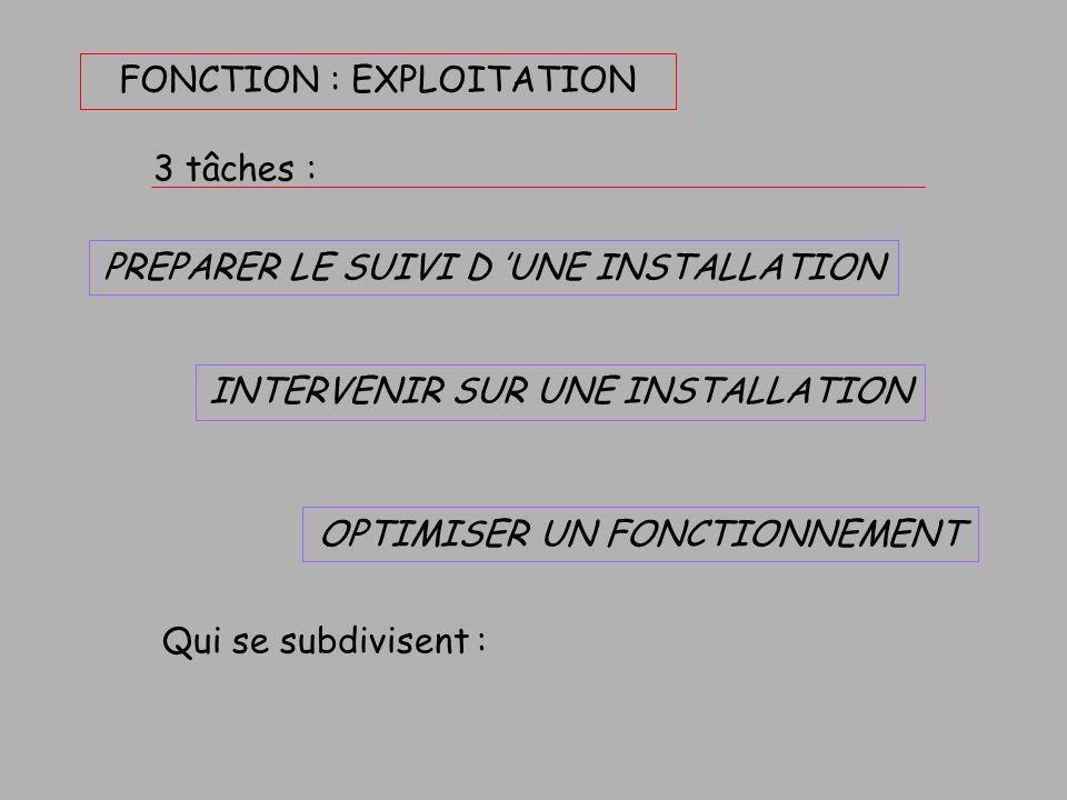 FONCTION : REALISATION Tâche : PARTICIPER A LA LIVRAISON D 'UNE INSTALLATION T19 : Participer à la mise en service. T17 : Rassembler et réaliser les d