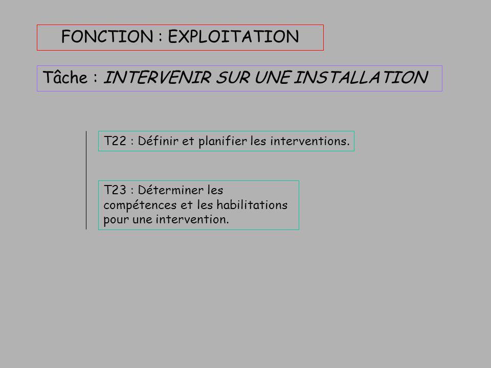 FONCTION : EXPLOITATION Tâche : PREPARER LE SUIVI D 'UNE INSTALLATION T20 : Réaliser la mise à jour du dossier d'installation. T21 : Participer à l'ex