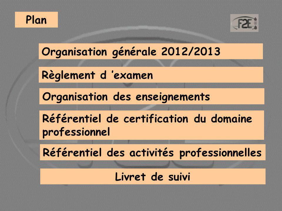 Référentiel des activités professionnelles Référentiel de certification du domaine professionnel Organisation des enseignements Règlement d 'examen Livret de suivi Plan Organisation générale 2012/2013