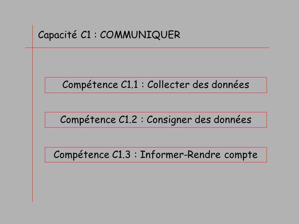 Les capacités Elles sont au nombre de 4 : C1 : COMMUNIQUER C2 : TRAITER - DECIDER C3 : REALISER Qui se définissent par des savoir-faire regroupés par