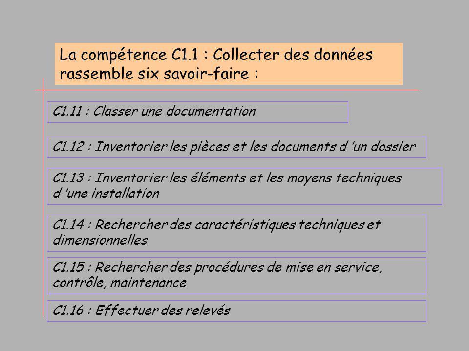 Capacité C1 : COMMUNIQUER Compétence C1.1 : Collecter des données Compétence C1.2 : Consigner des données Compétence C1.3 : Informer-Rendre compte