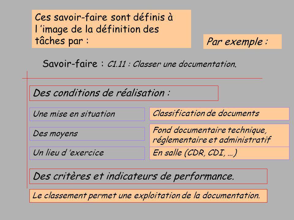 La compétence C1.1 : Collecter des données rassemble six savoir-faire : C1.11 : Classer une documentation C1.12 : Inventorier les pièces et les docume